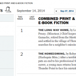 NY Times No 1 Bestseller